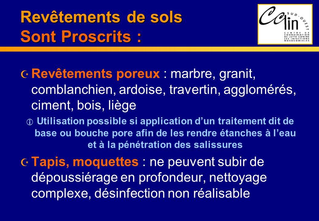 Revêtements de sols Sont Proscrits :