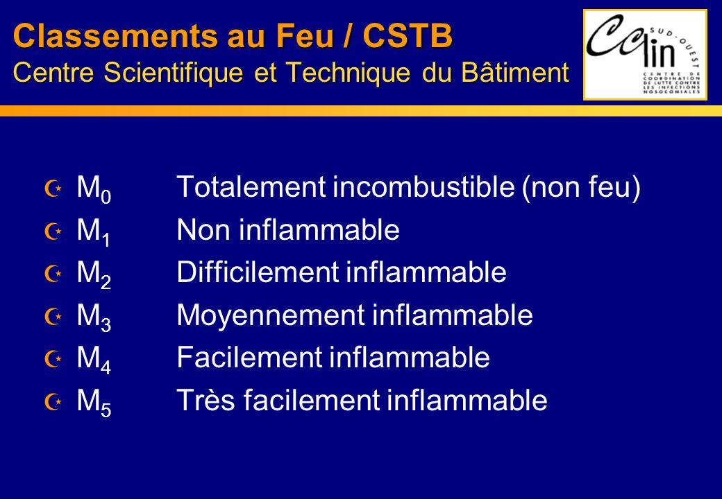 Classements au Feu / CSTB Centre Scientifique et Technique du Bâtiment