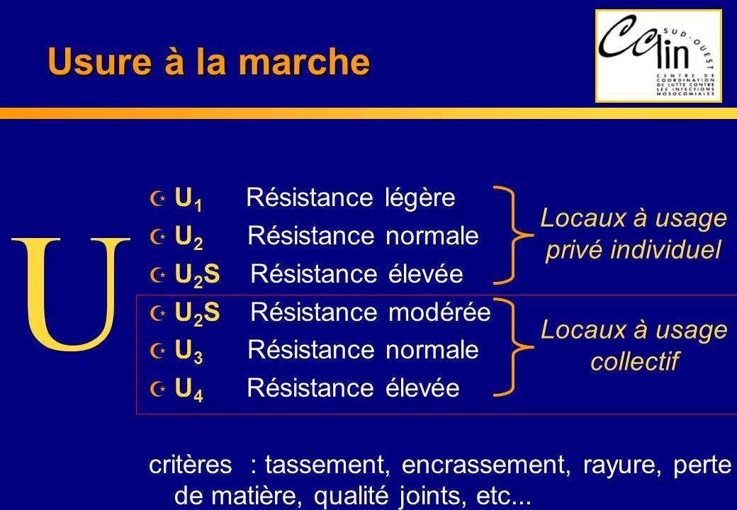 Usure à la marche U1 Résistance légère U2 Résistance normale
