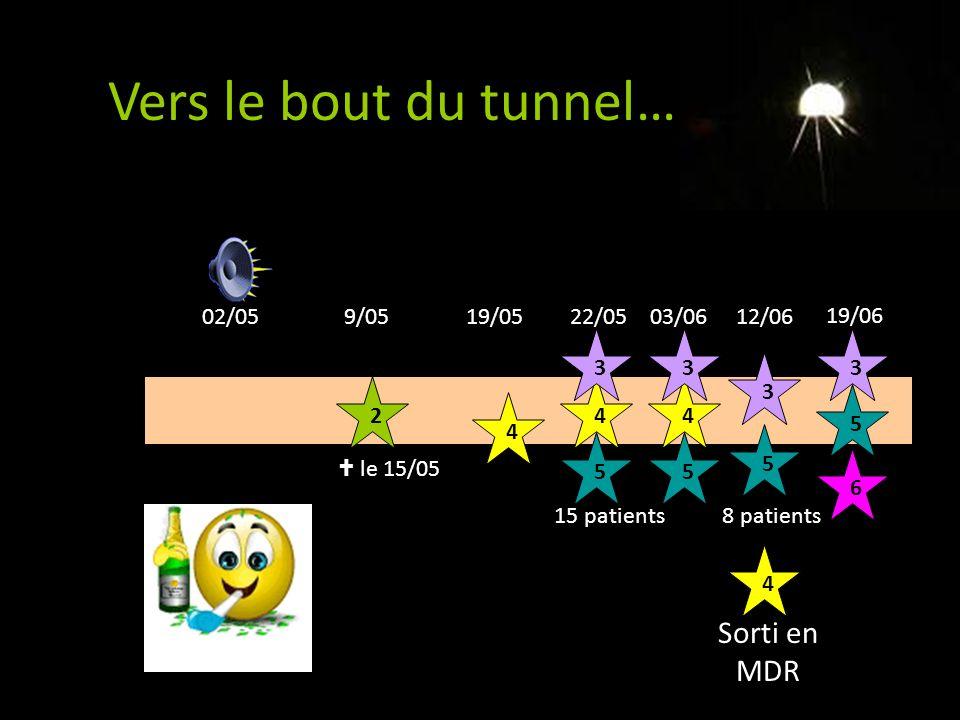 Vers le bout du tunnel… Sorti en MDR 02/05 9/05 19/05 22/05 03/06