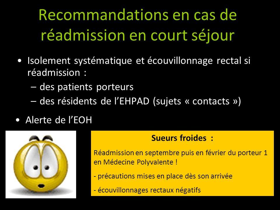 Recommandations en cas de réadmission en court séjour