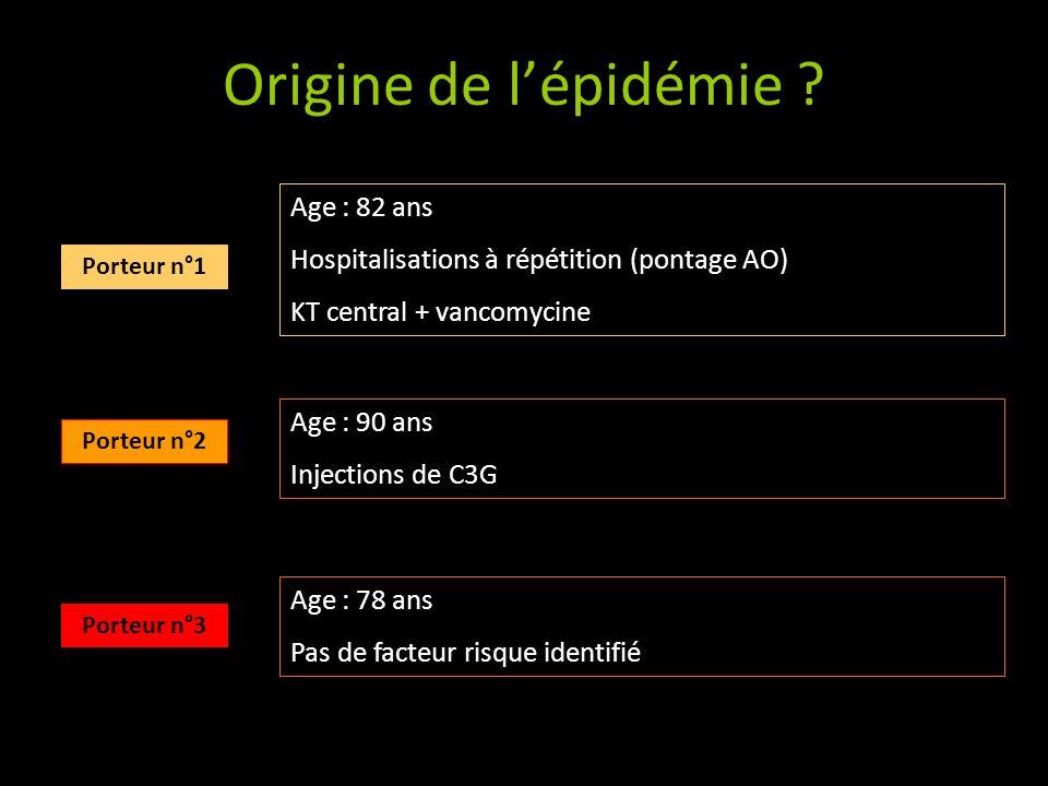 Origine de l'épidémie Age : 82 ans