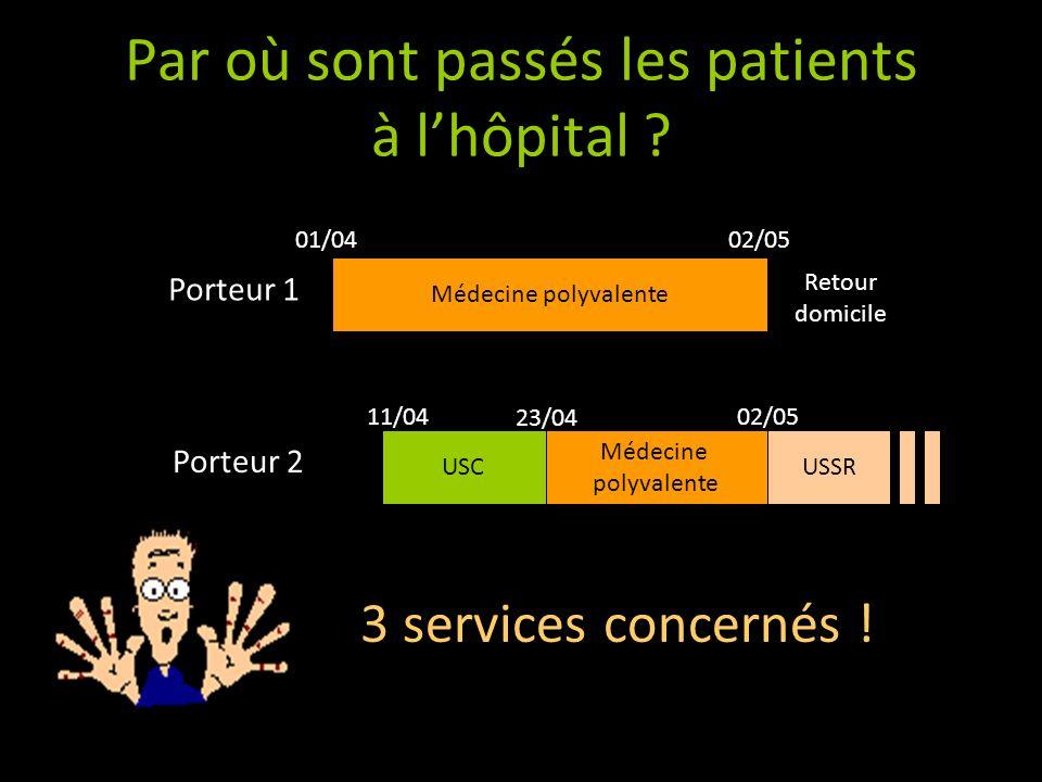 Par où sont passés les patients à l'hôpital