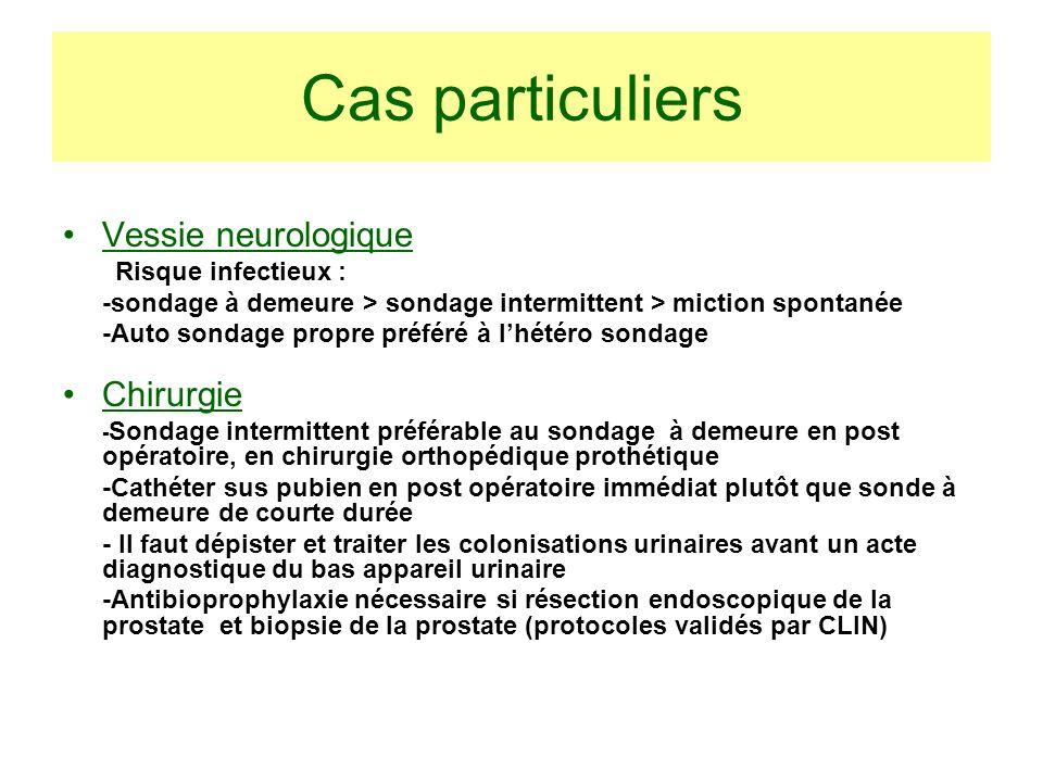 Cas particuliers Vessie neurologique Chirurgie Risque infectieux :