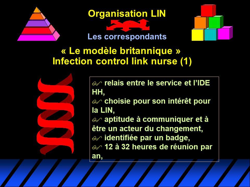 « Le modèle britannique » Infection control link nurse (1)