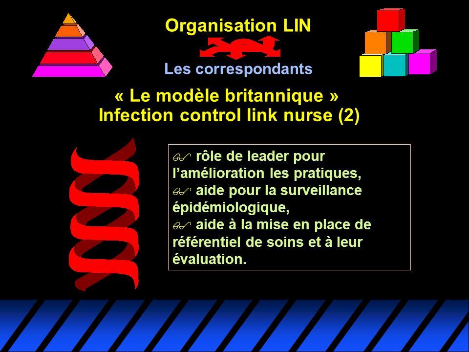 « Le modèle britannique » Infection control link nurse (2)