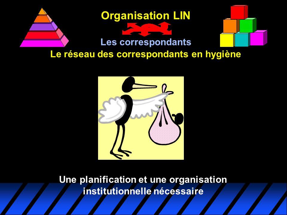 Organisation LIN Les correspondants