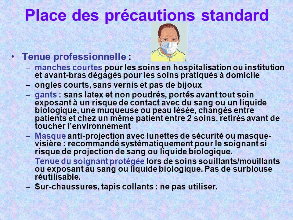 Place des précautions standard