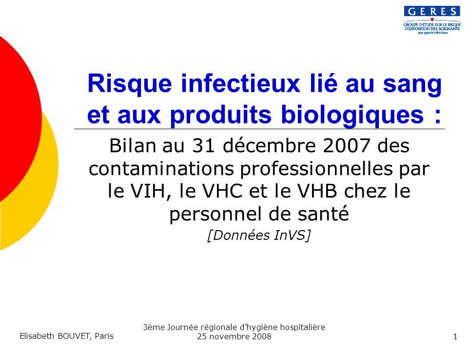 Risque infectieux lié au sang et aux produits biologiques :