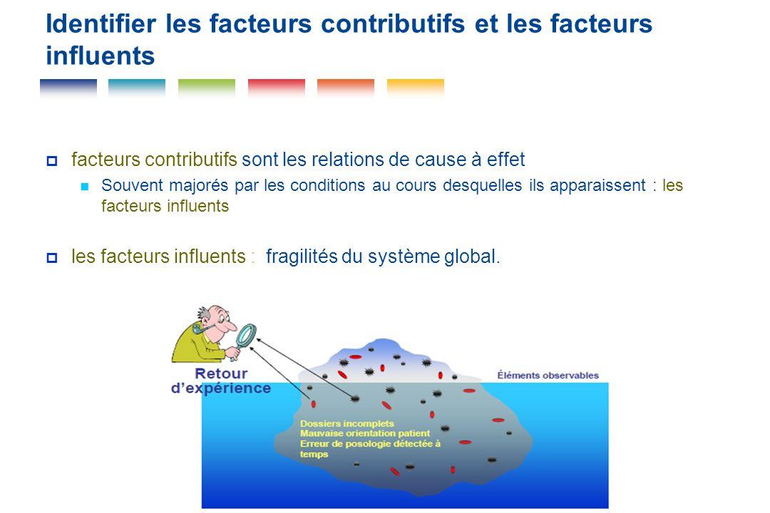 Identifier les facteurs contributifs et les facteurs influents