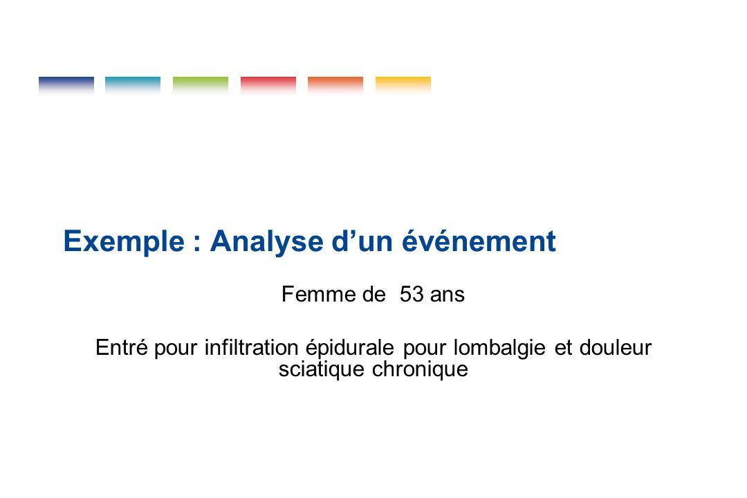 Exemple : Analyse d'un événement