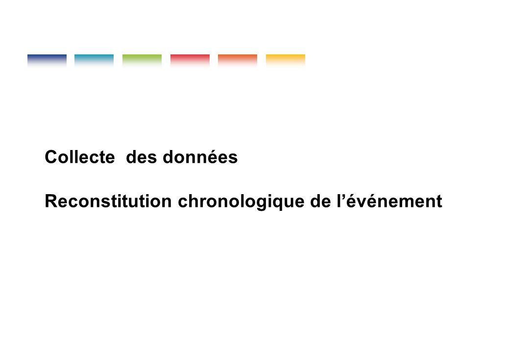 Collecte des données Reconstitution chronologique de l'événement