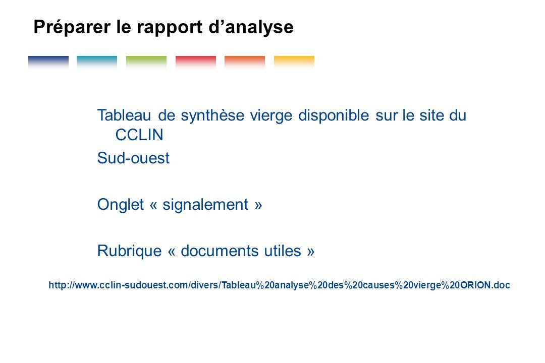 Préparer le rapport d'analyse