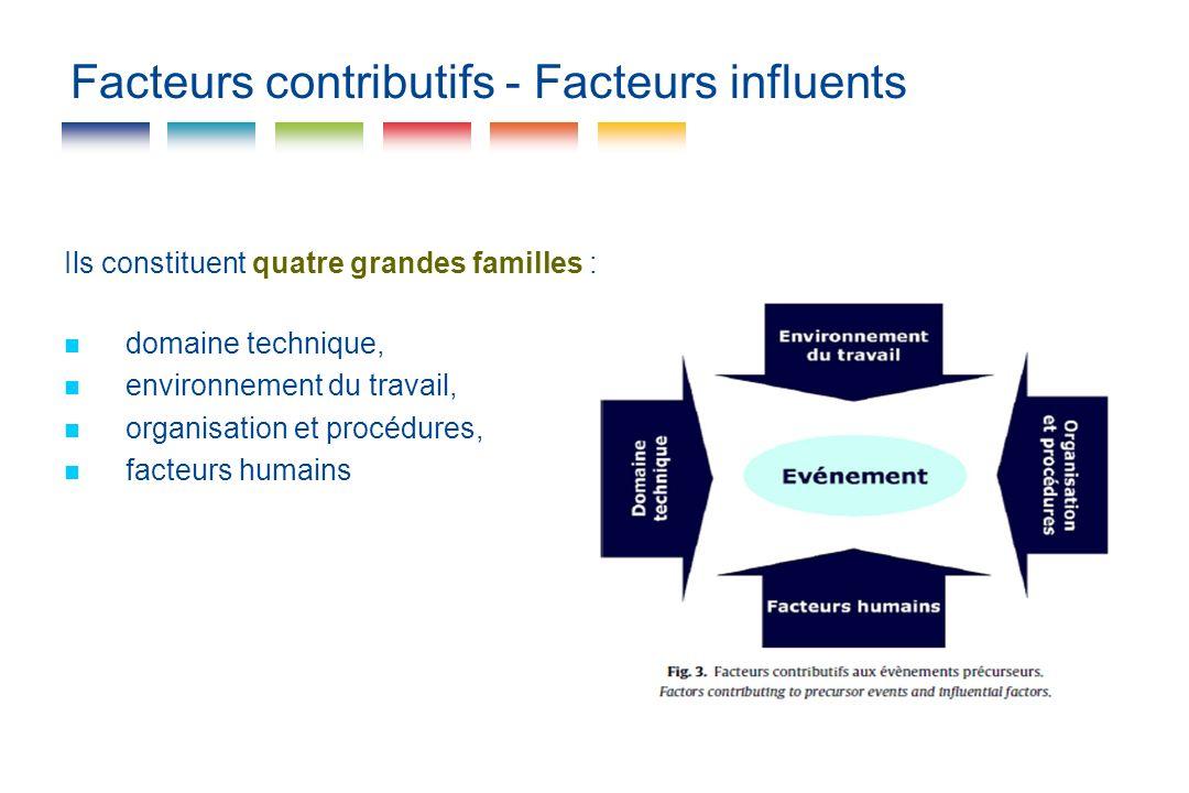 Facteurs contributifs - Facteurs influents
