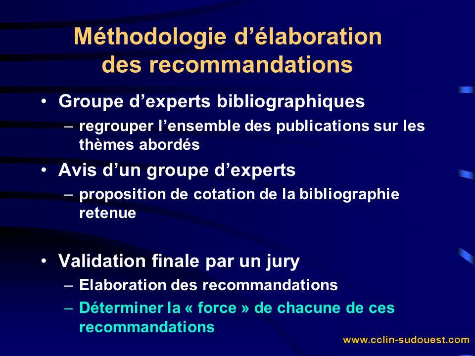 Méthodologie d'élaboration des recommandations