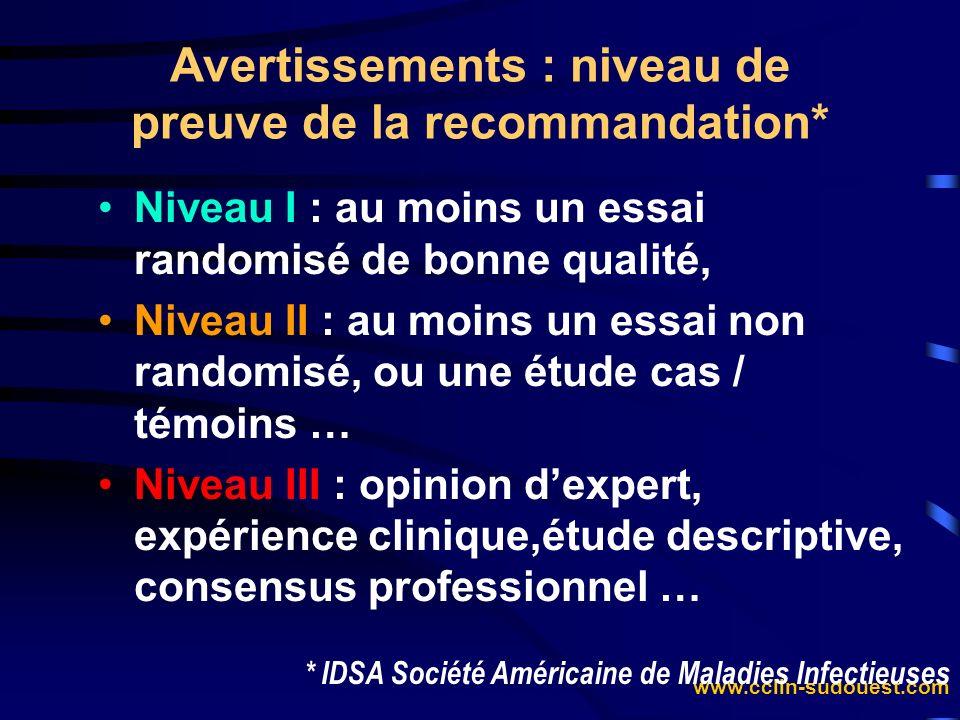 Avertissements : niveau de preuve de la recommandation*