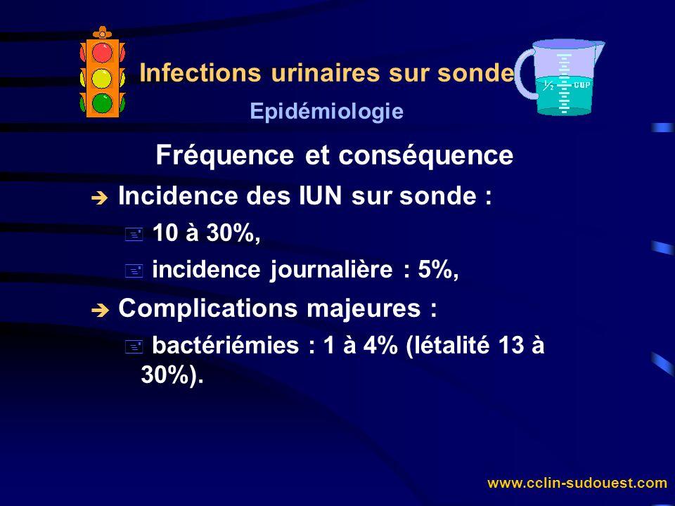 Infections urinaires sur sonde Fréquence et conséquence