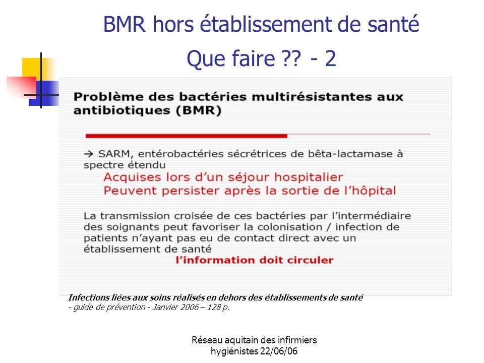 BMR hors établissement de santé Que faire - 2