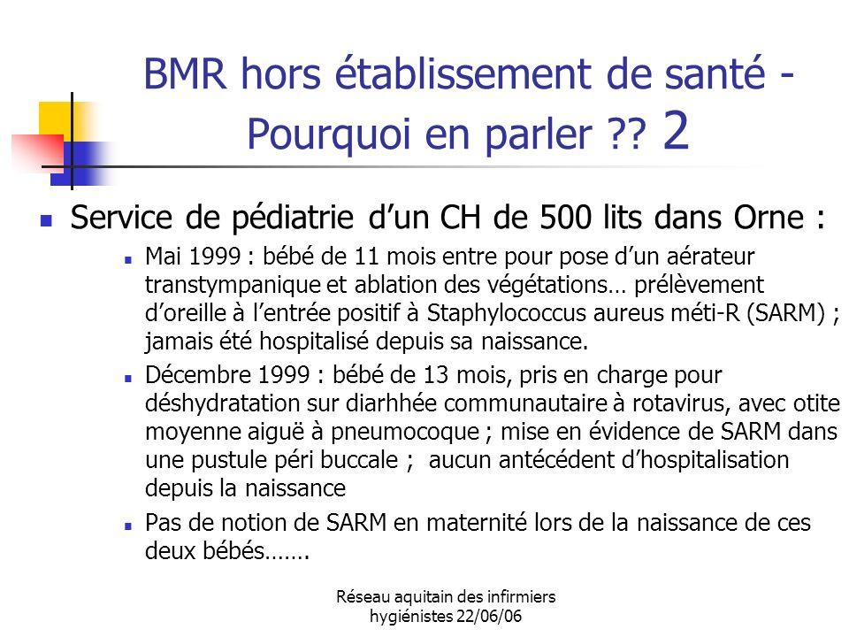 BMR hors établissement de santé - Pourquoi en parler 2