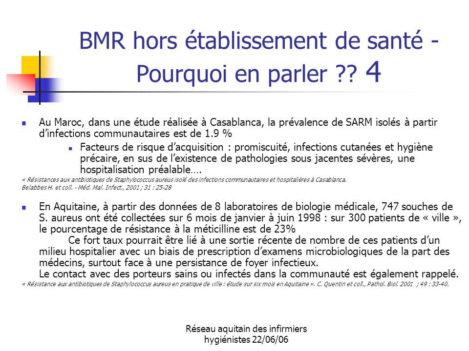 BMR hors établissement de santé - Pourquoi en parler 4