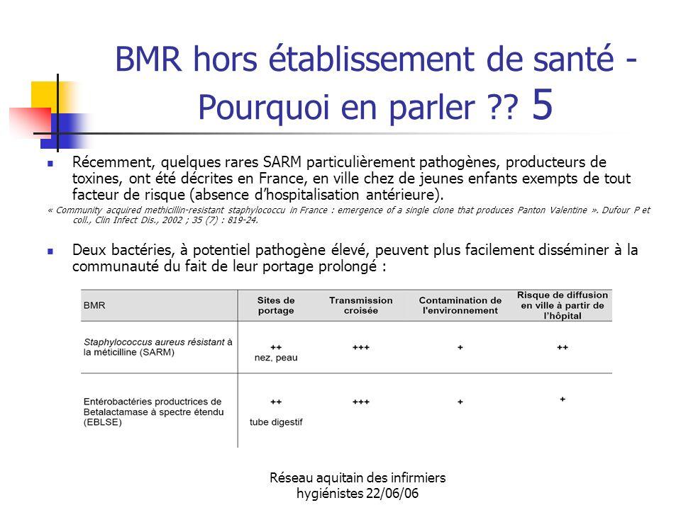 BMR hors établissement de santé - Pourquoi en parler 5