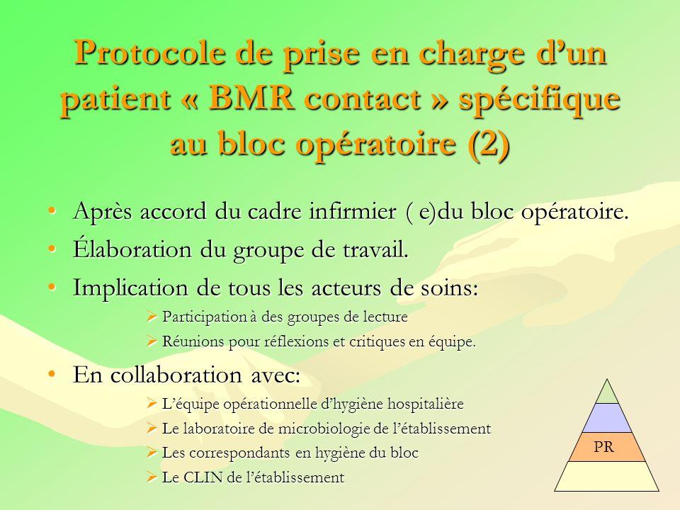 Protocole de prise en charge d'un patient « BMR contact » spécifique au bloc opératoire (2)