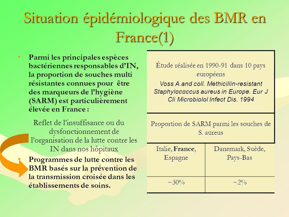 Situation épidémiologique des BMR en France(1)