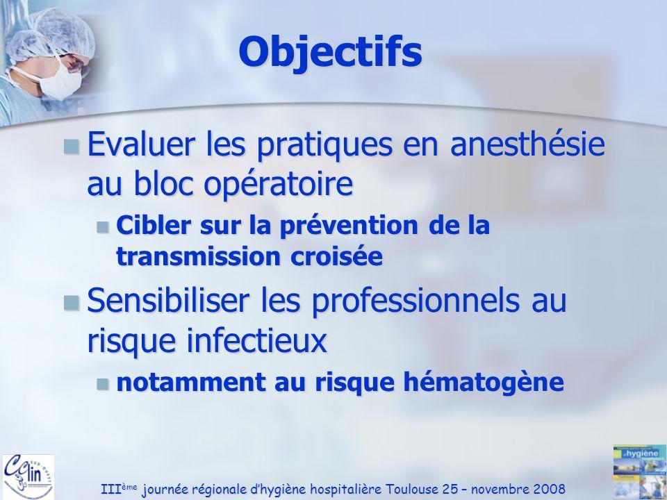 Objectifs Evaluer les pratiques en anesthésie au bloc opératoire
