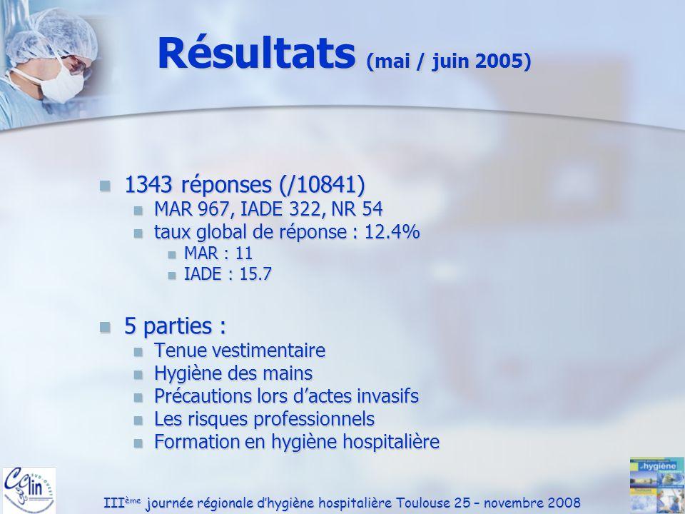 Résultats (mai / juin 2005) 1343 réponses (/10841) 5 parties :