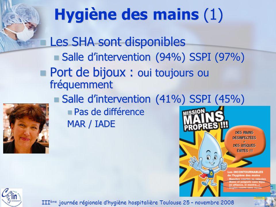 Hygiène des mains (1) Les SHA sont disponibles