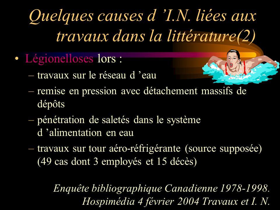 Quelques causes d 'I.N. liées aux travaux dans la littérature(2)