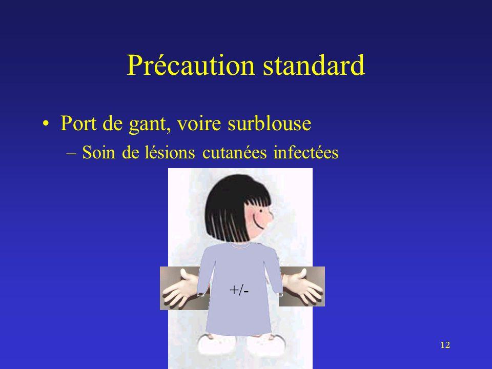 Précaution standard Port de gant, voire surblouse
