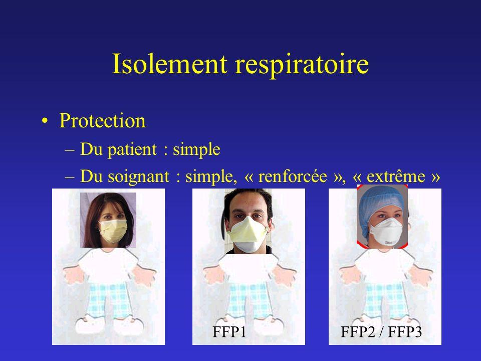 Isolement respiratoire