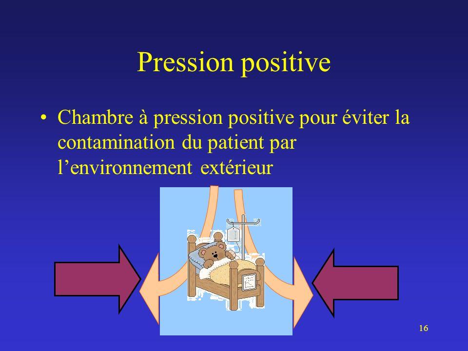 Pression positive Chambre à pression positive pour éviter la contamination du patient par l'environnement extérieur.