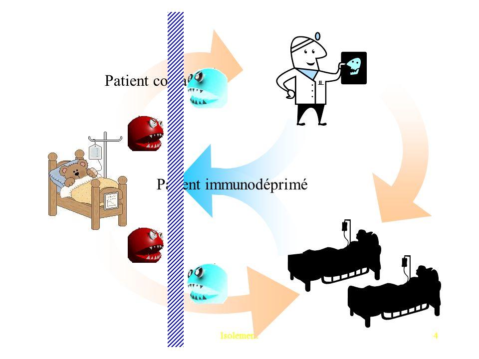 Patient immunodéprimé Patient contagieux