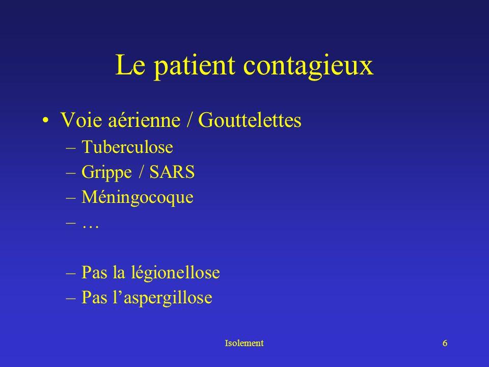 Le patient contagieux Voie aérienne / Gouttelettes Tuberculose
