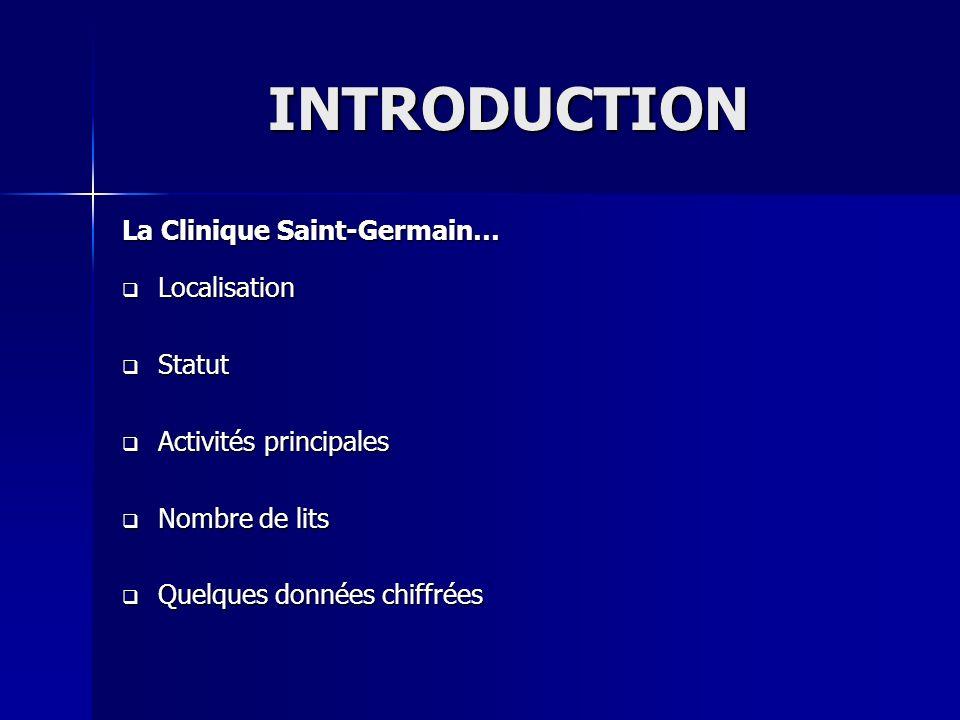 INTRODUCTION La Clinique Saint-Germain… Localisation Statut