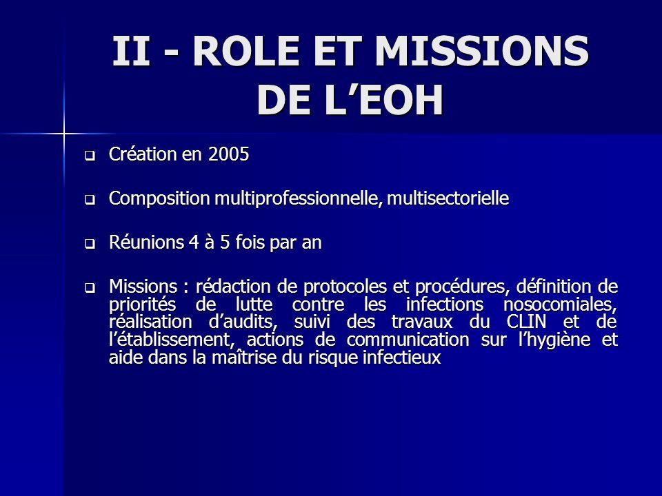 II - ROLE ET MISSIONS DE L'EOH