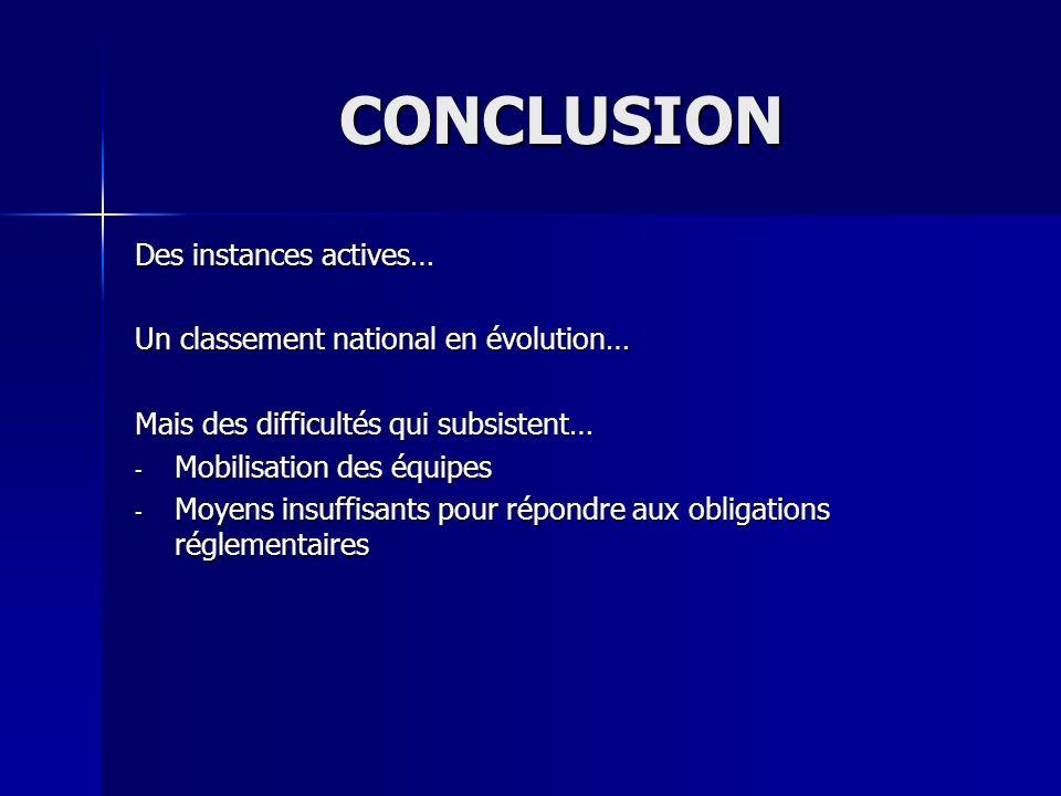 CONCLUSION Des instances actives… Un classement national en évolution…