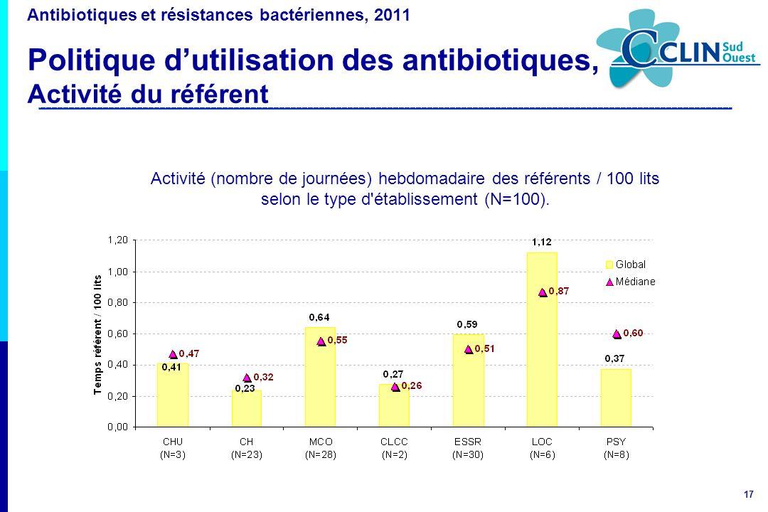 Antibiotiques et résistances bactériennes, 2011 Politique d'utilisation des antibiotiques, Activité du référent