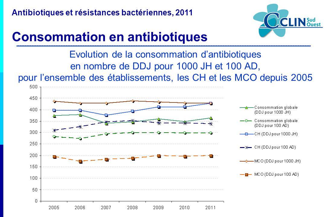 Antibiotiques et résistances bactériennes, 2011 Consommation en antibiotiques