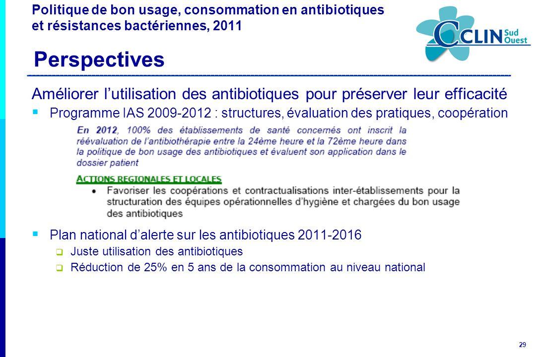 Politique de bon usage, consommation en antibiotiques et résistances bactériennes, 2011 Perspectives