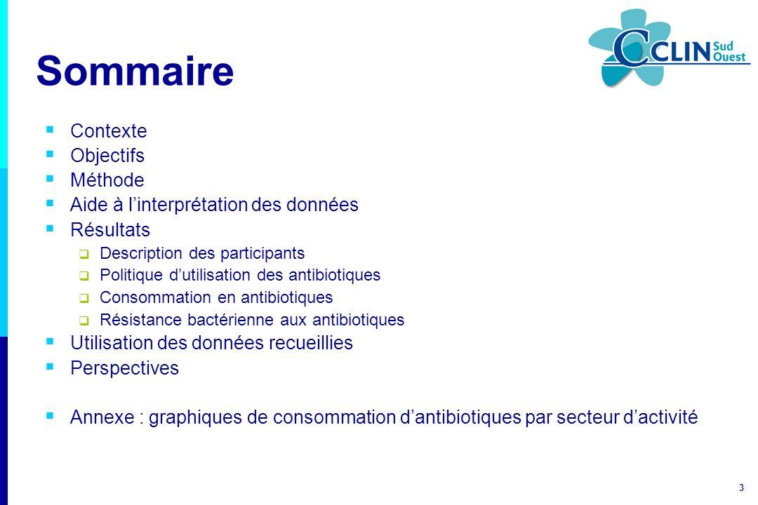 Sommaire Contexte Objectifs Méthode