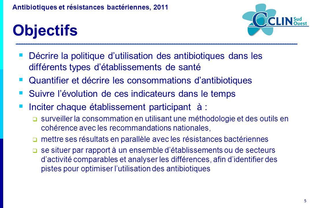 Antibiotiques et résistances bactériennes, 2011 Objectifs