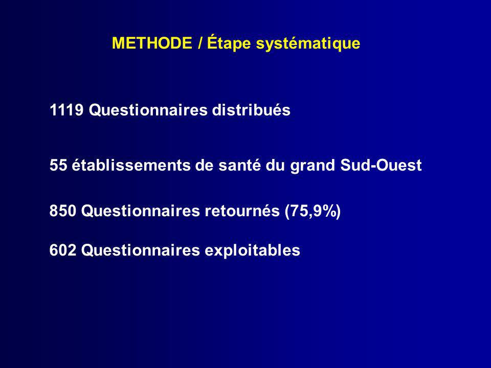 METHODE / Étape systématique