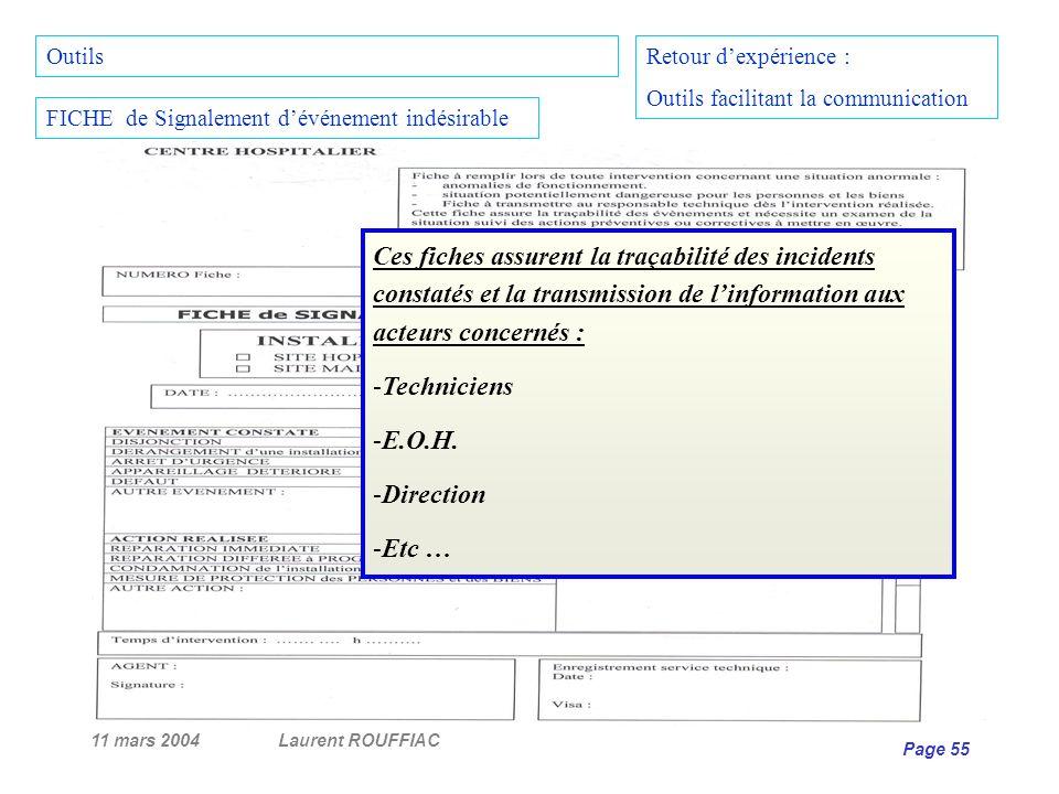 Outils Retour d'expérience : Outils facilitant la communication. FICHE de Signalement d'événement indésirable.
