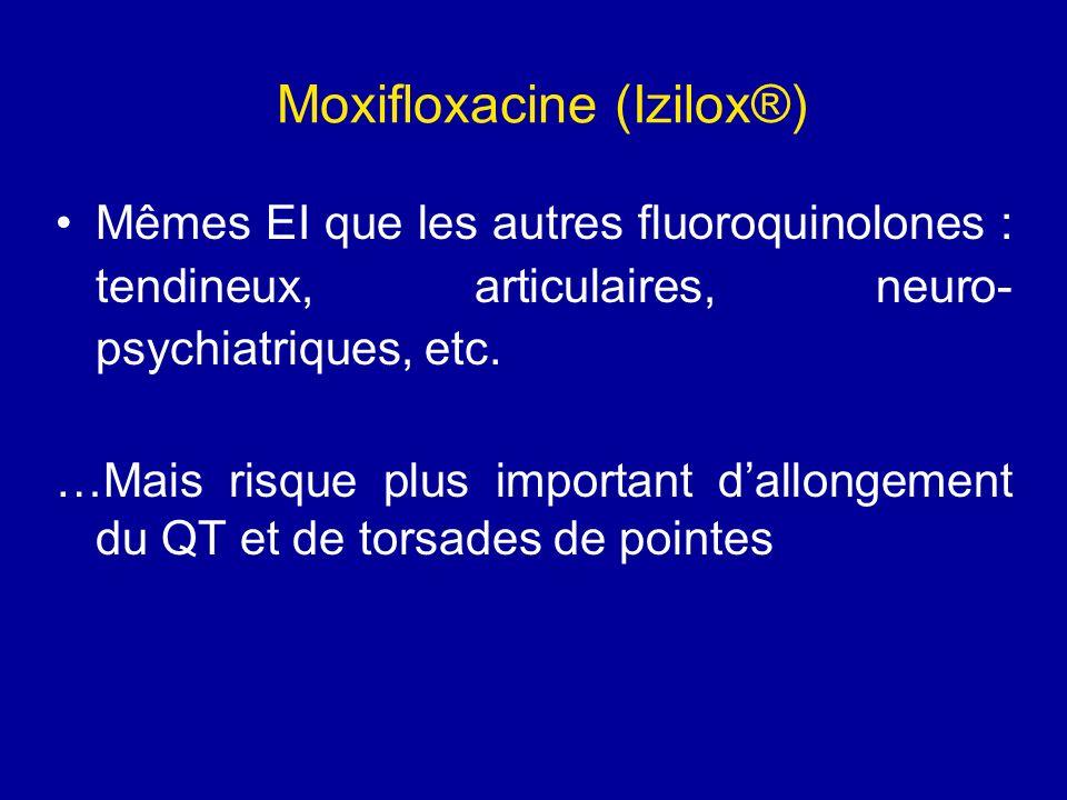 Moxifloxacine (Izilox®)