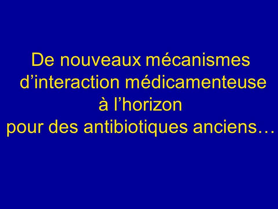 De nouveaux mécanismes d'interaction médicamenteuse à l'horizon