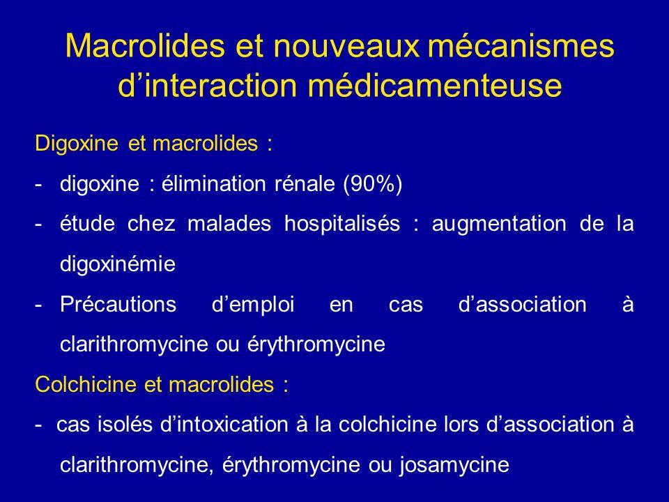 Macrolides et nouveaux mécanismes d'interaction médicamenteuse