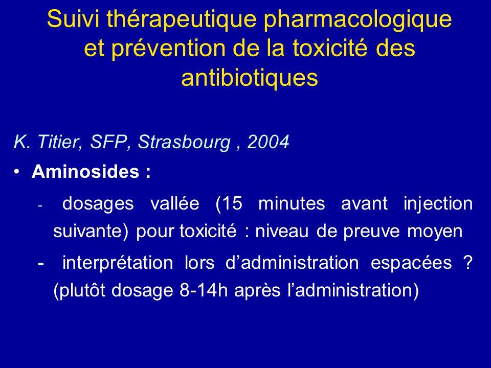 Suivi thérapeutique pharmacologique et prévention de la toxicité des antibiotiques
